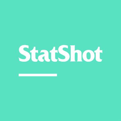StatShot